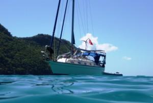 Me checking the anchor